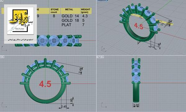 طراحی جواهرات چگونه انجام می شود و بهترین شیوه طراحی کدام است؟